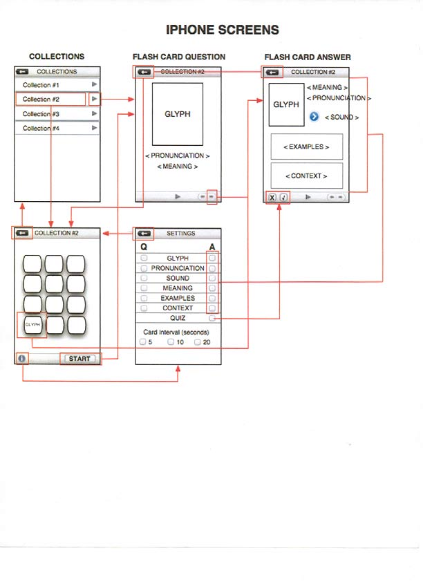 Flashcard App Mobile wireframe